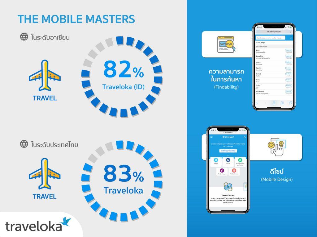 Traveloka Mobile info TH-02
